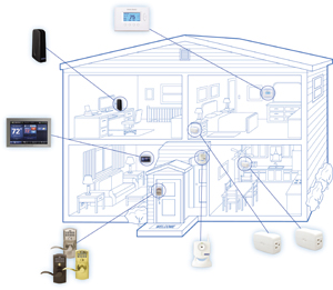 Products---Home-automation-3